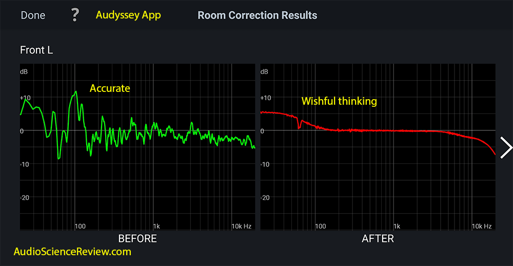 Audyssey Room EQ  Before and After App results.png
