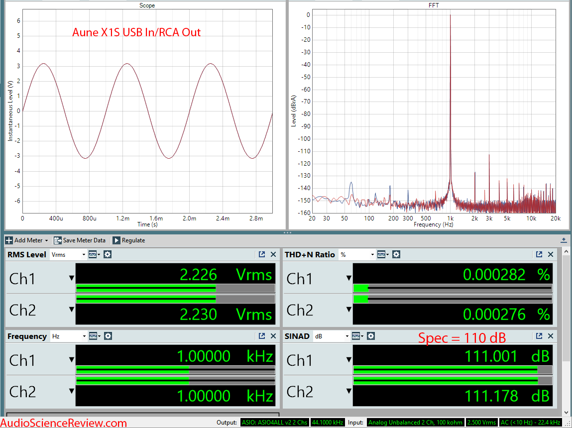 Aune X1S DAC and Headphone Amplifier Measurements.png