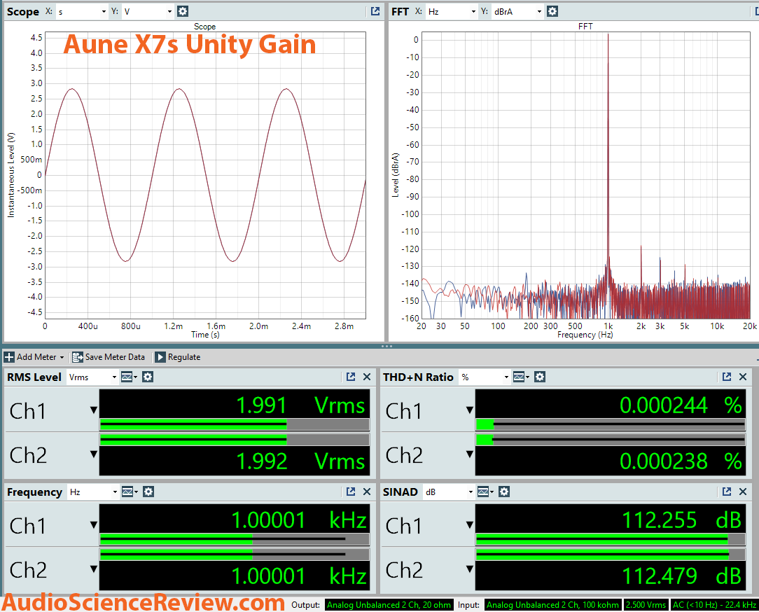 Aune X7s headphone amplifier 0 db gain dashboard Measurement.png