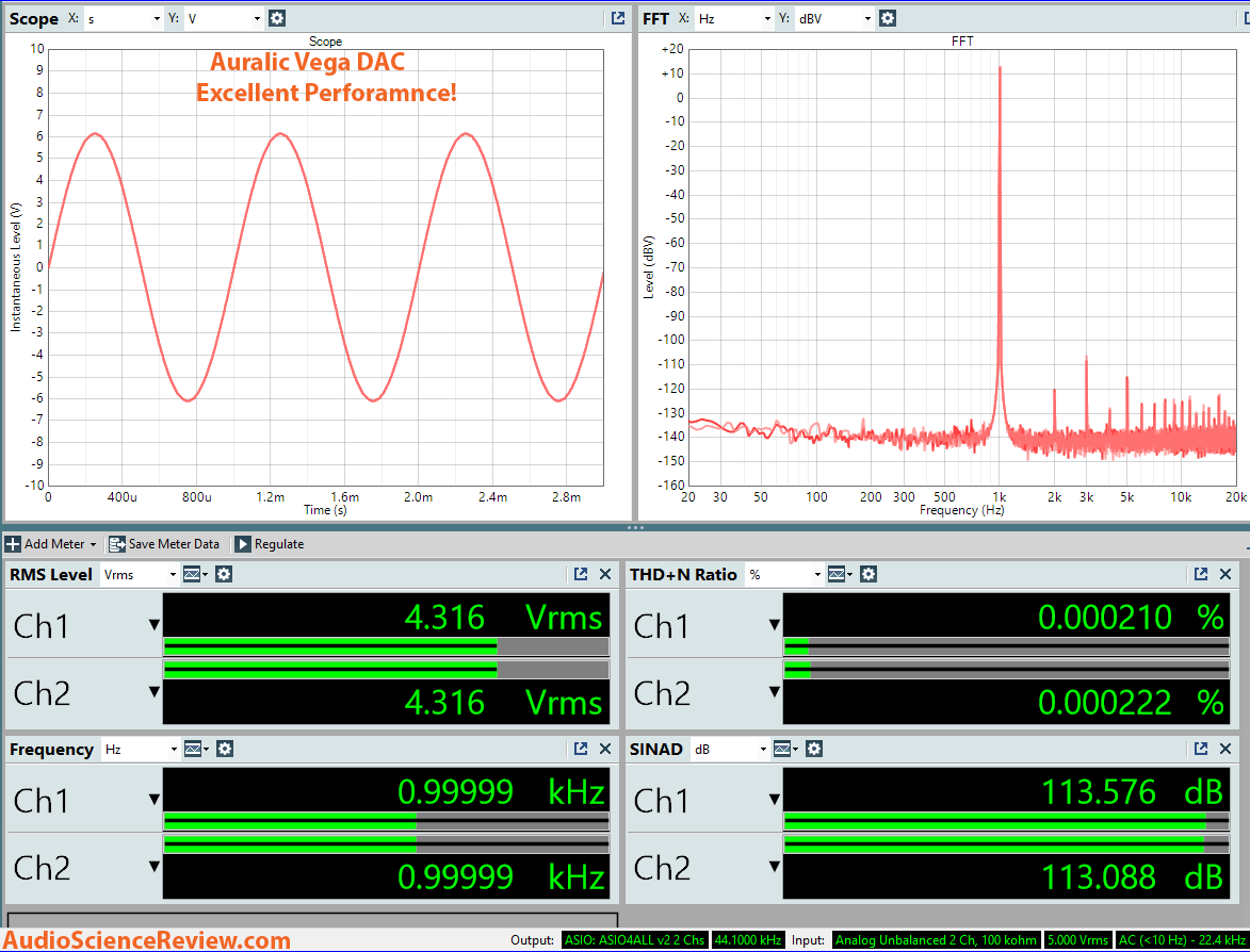 Auralic Vega DAC dashboard measurement.png