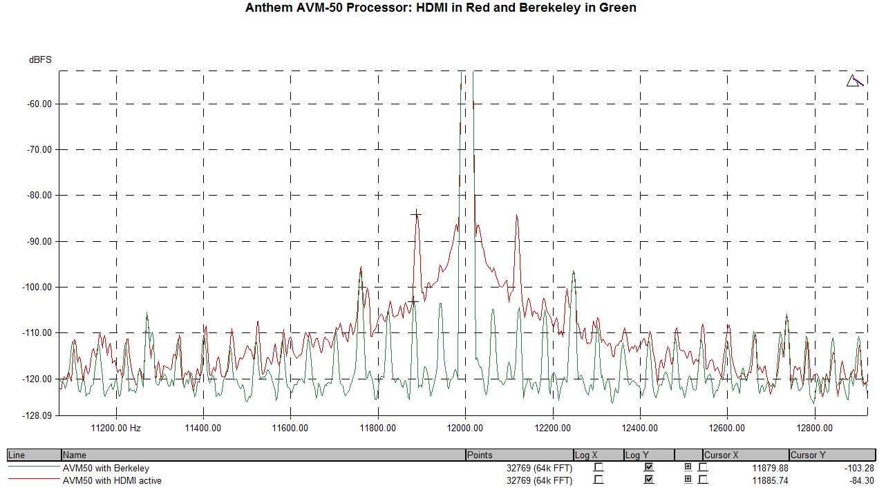 AVM 50 HDMI vs Berkeley.png