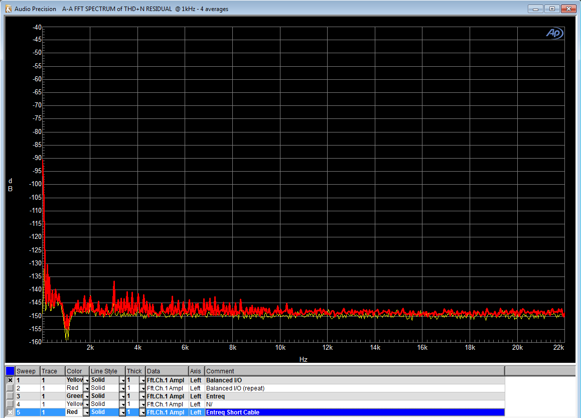 Balanced FFT 32k with and without entreq short cable.PNG