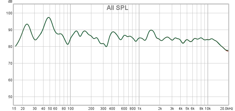 REW, A Graph and What It All Means | Audio Science Review (ASR) Forum