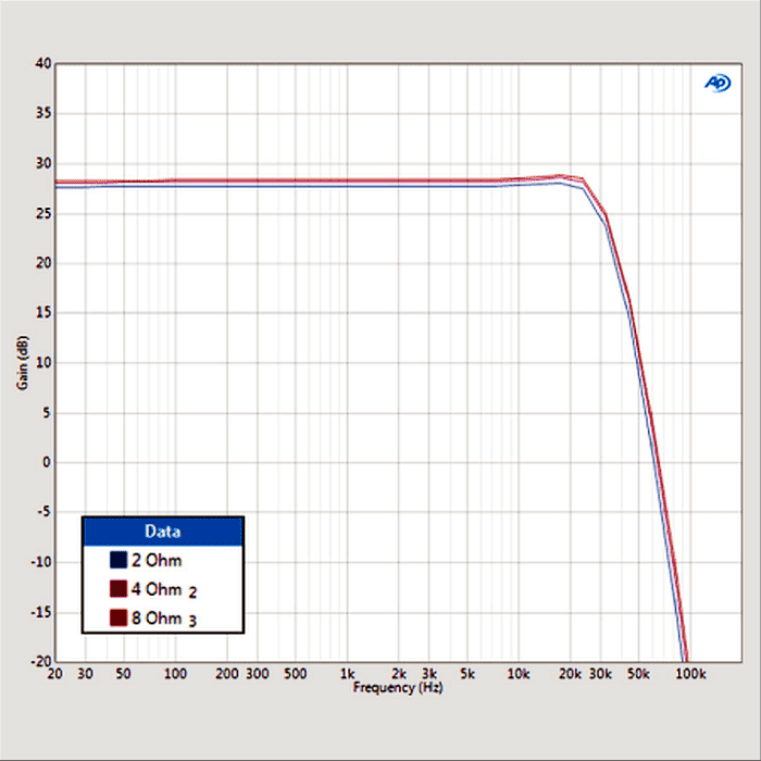Behringer-A800-frequency-graph.png