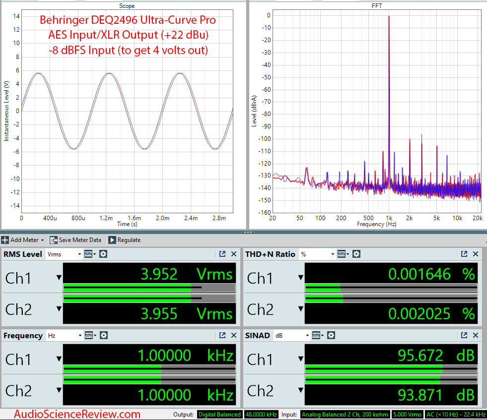 Behringer DSP Ultracurve Pro DEQ2496 AES Input XLR Out DAC Audio Measurements.png