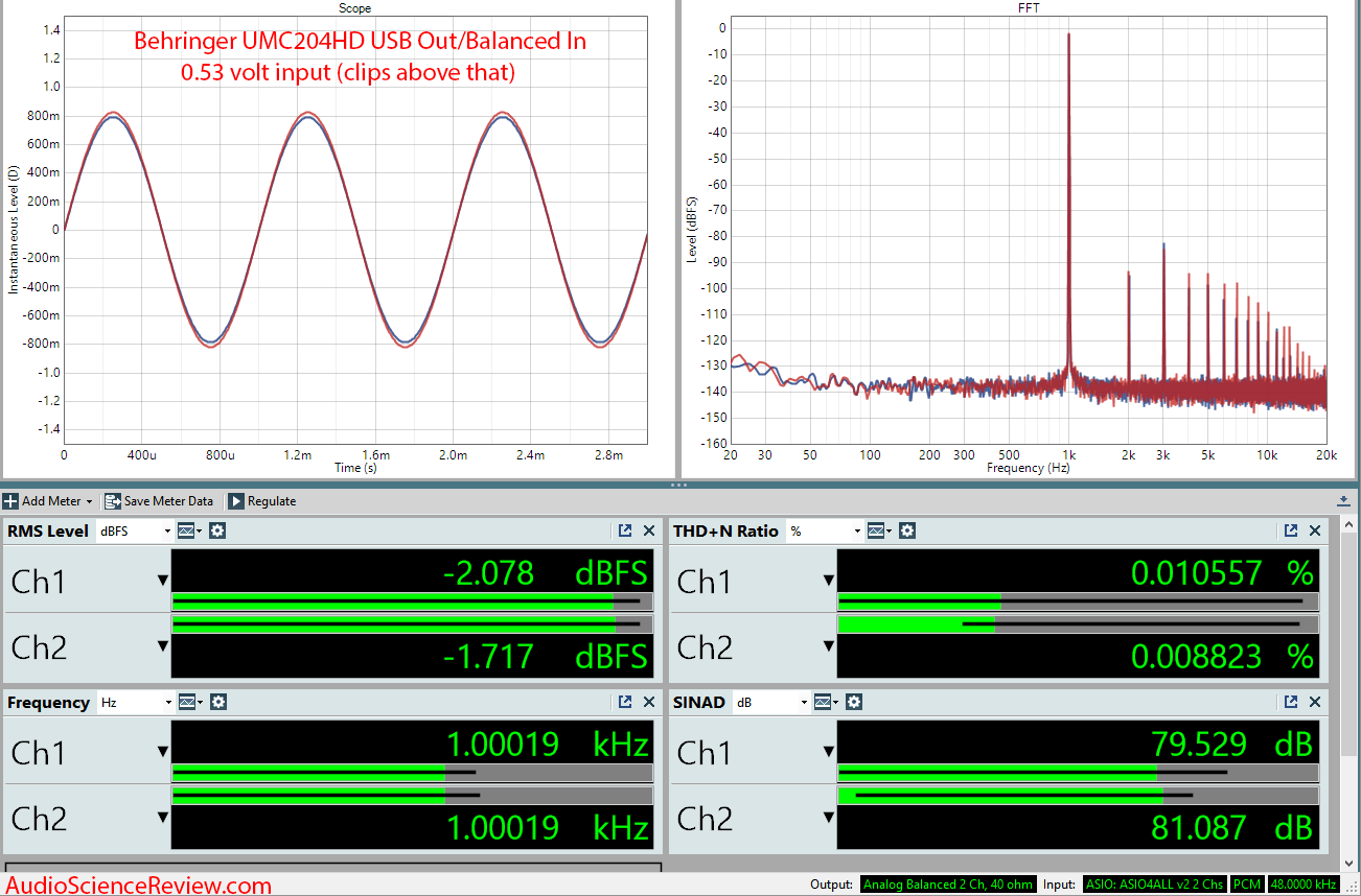 Behringer UMC204HD Balanced Input ADC Audio Measurements.png