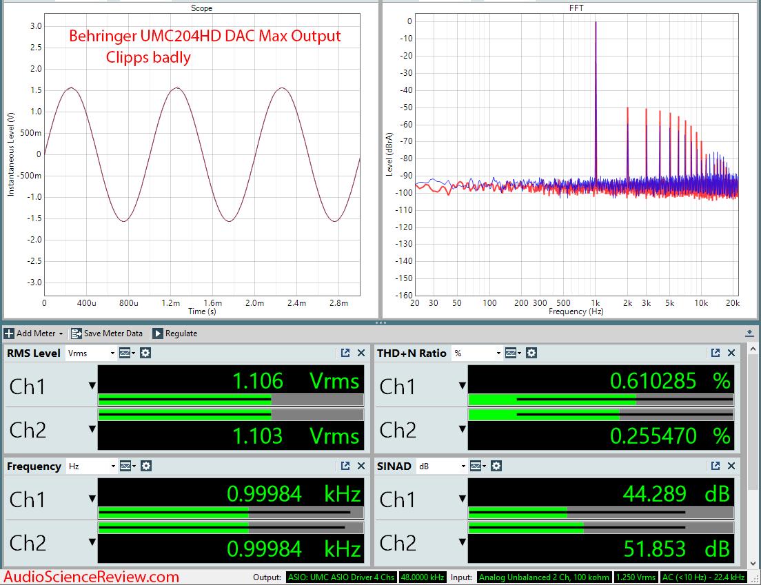 Behringer UMC204HD DAC Audio Measurements.png