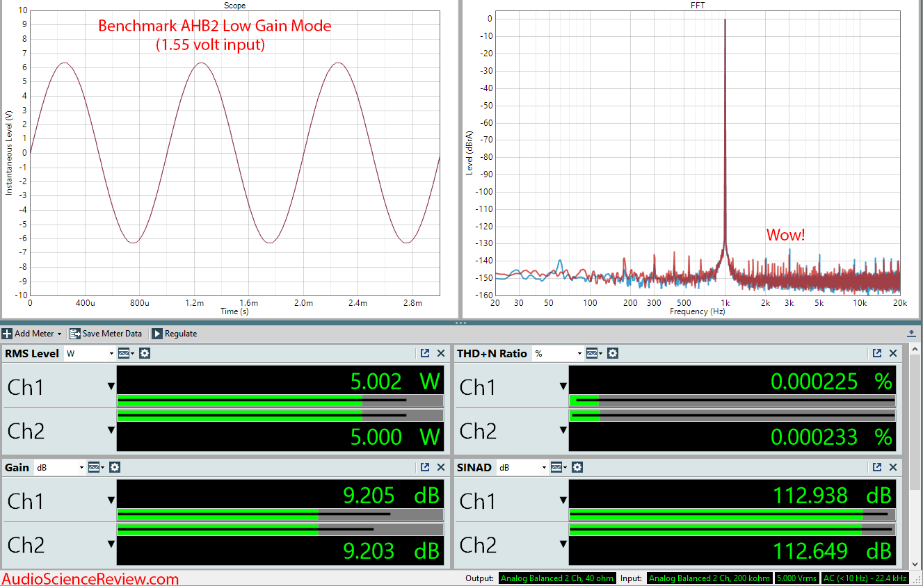 Benchmark AHB2 Amplifier Audio Measurements.png