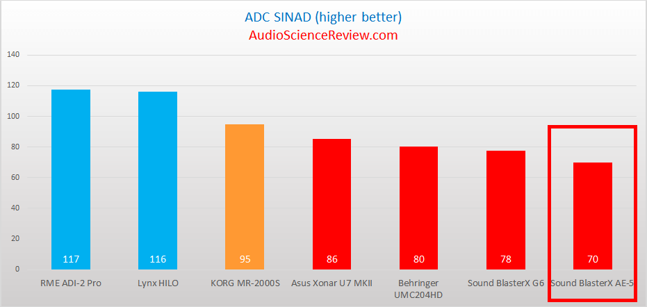 Best ADC Interface Reviewed and tested.png