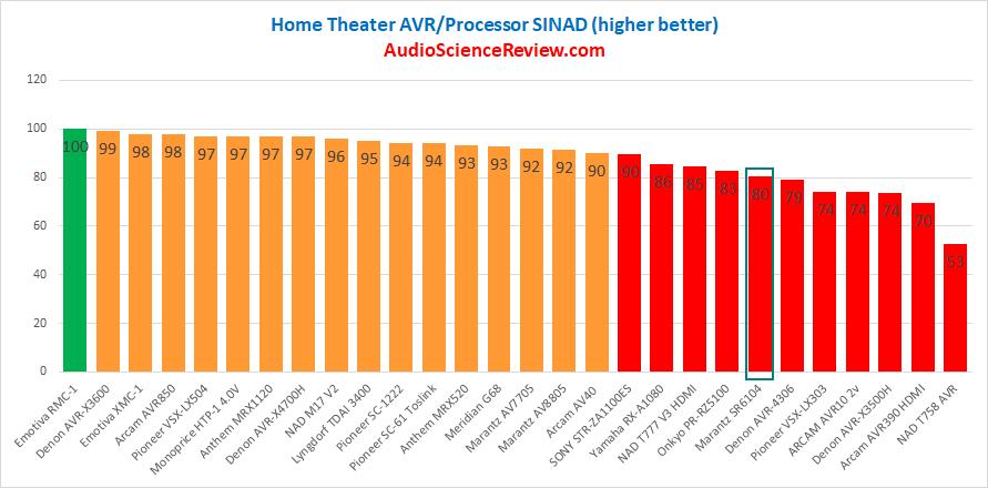 Best AVR DAC 2020.png