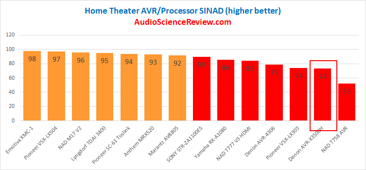 Best AVR DAC Measured.png
