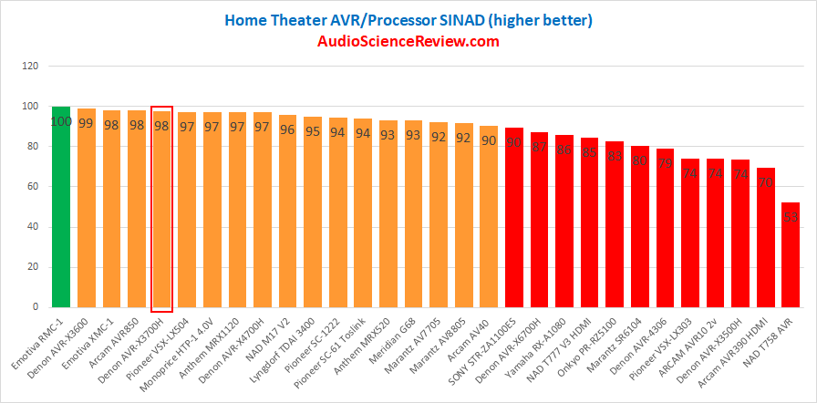Best AVR DAC.png