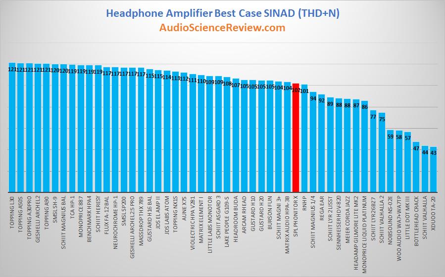 best balanced headphone amplifier.png