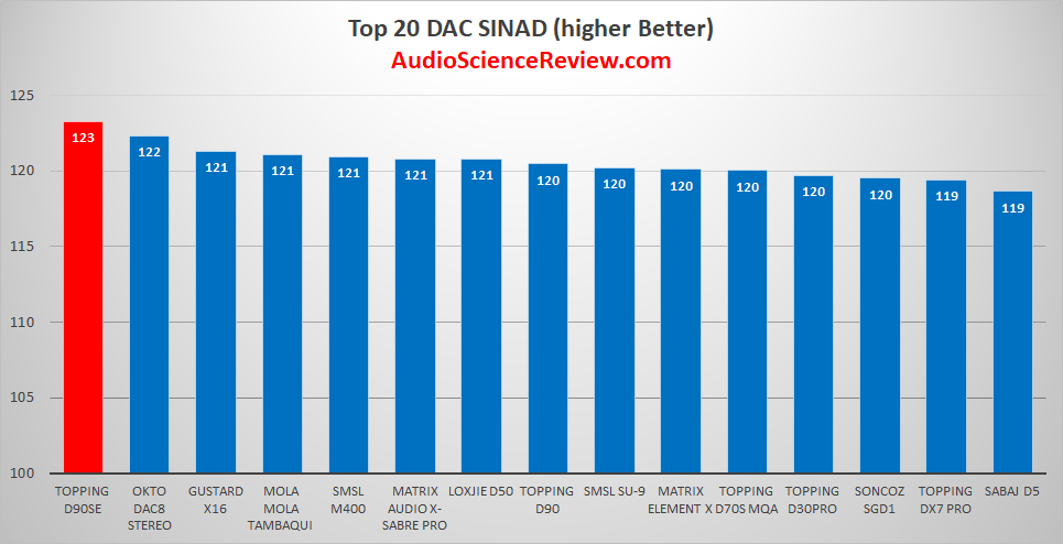 best balanced USB DAC review high-end.png