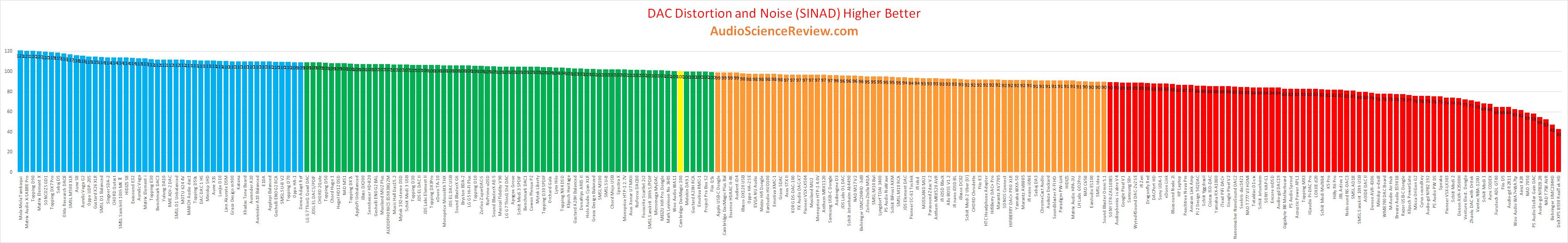 Best Desktop USB DAC Review 2020.png