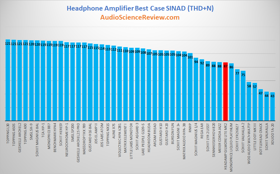 best headphone amp review 2021.png
