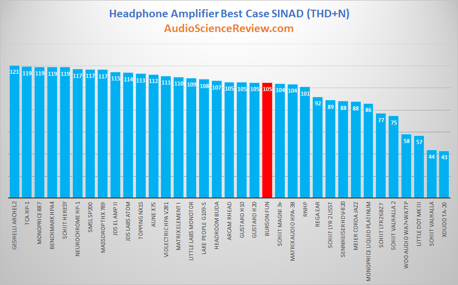 best headphone amplifier 2020 review.png