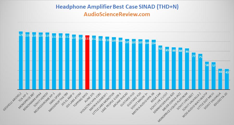 Best Headphone Amplifier for Phones 2020.png