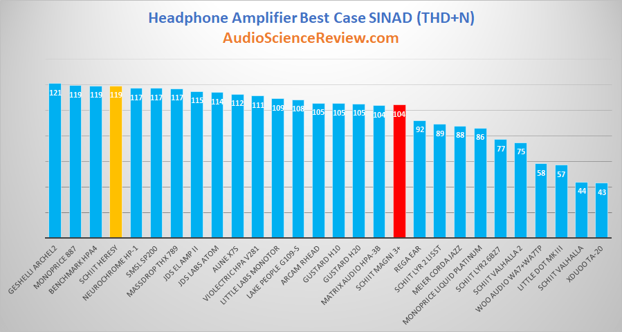 Best Headphone Amplifier.png