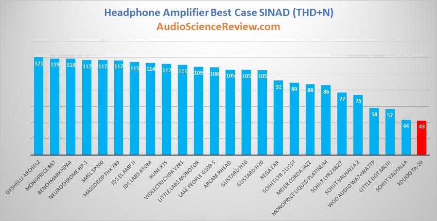 Best Headphone Amplifier Review 2019.png