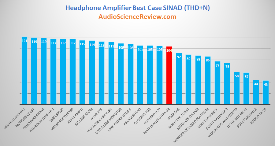 Best Headphone Amplifier Review 2019.png