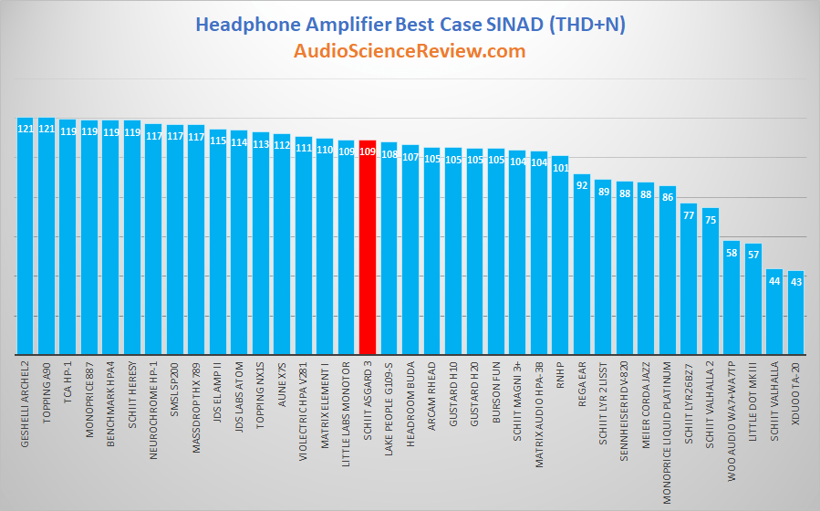 Best headphone amplifier review 2020.png