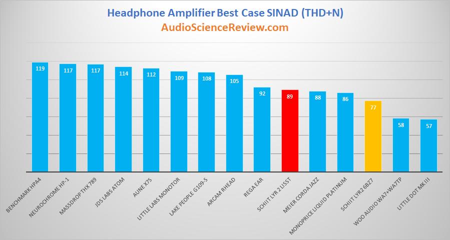 Best Headphone Amplifier Reviewed 2019.png
