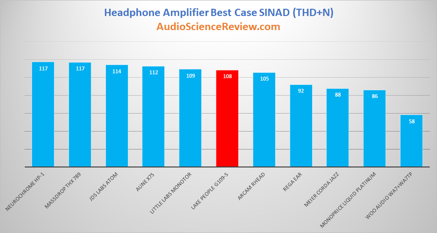 Best Headphone Amplifiers 2019.png