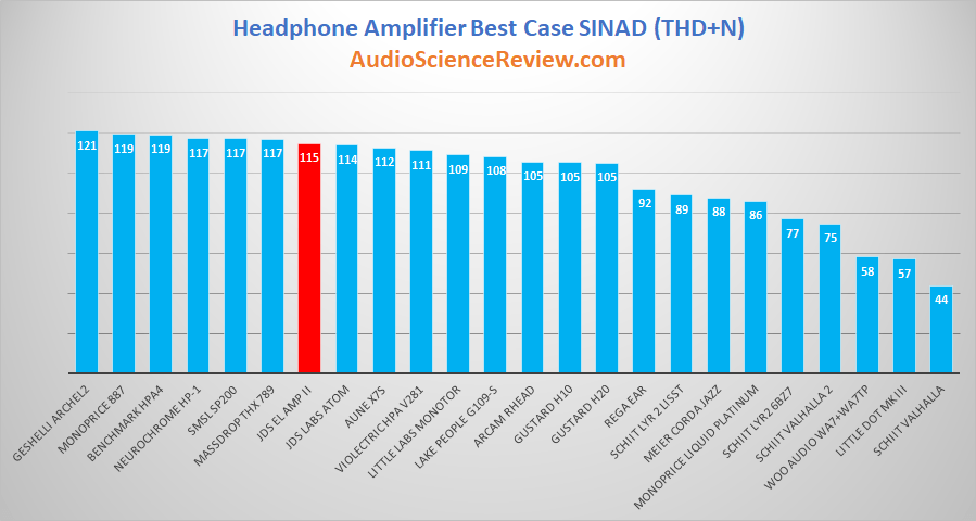 best headphone amplifiers 2019.png