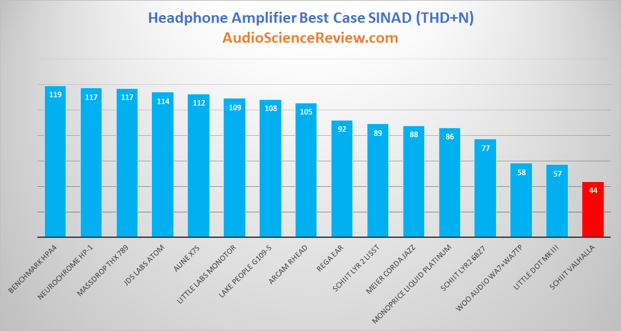 Best Headphone Amplifiers Reviewed 2019.png