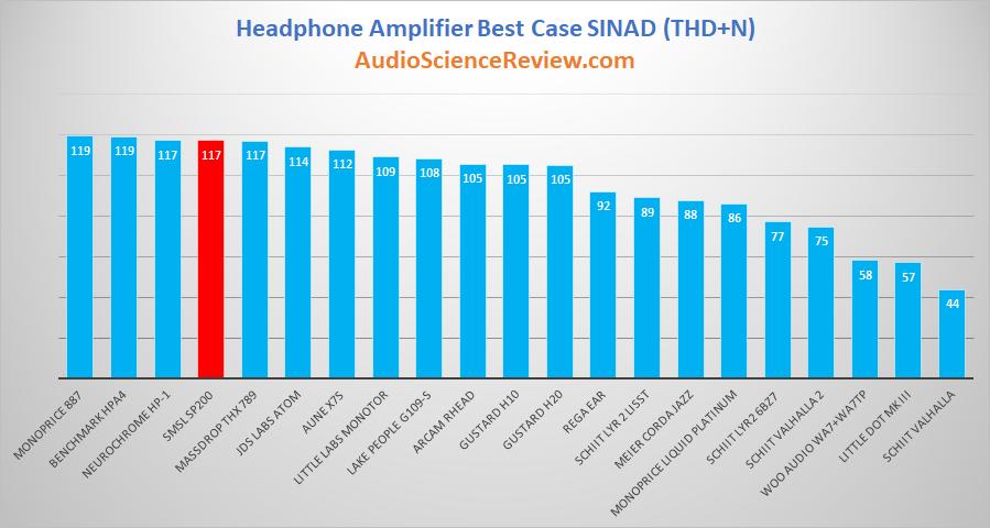 Best headphone amplifiers THX Reviewed.png