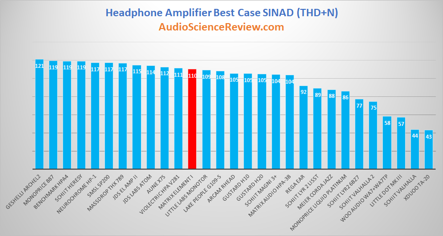 Best Headphone DAC.png