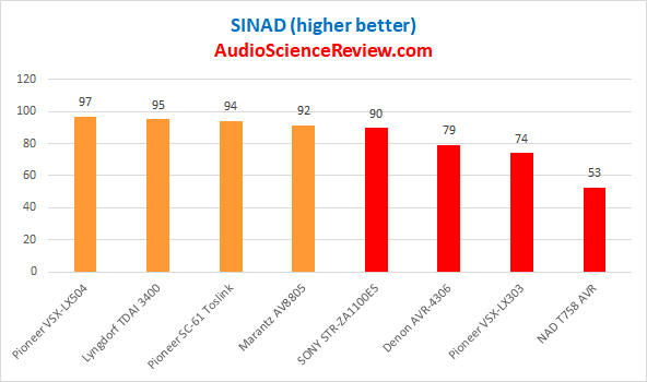 Best Home Theater Audio Video Receivers Reviewed 2019.png