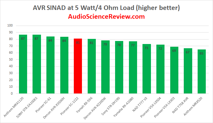Best home theater AVR Amplifier Review 2020.png