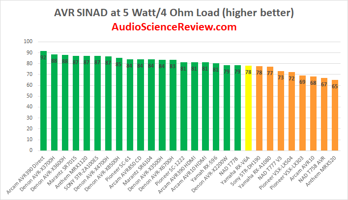 Best home theater AVR Amplifier Review.png