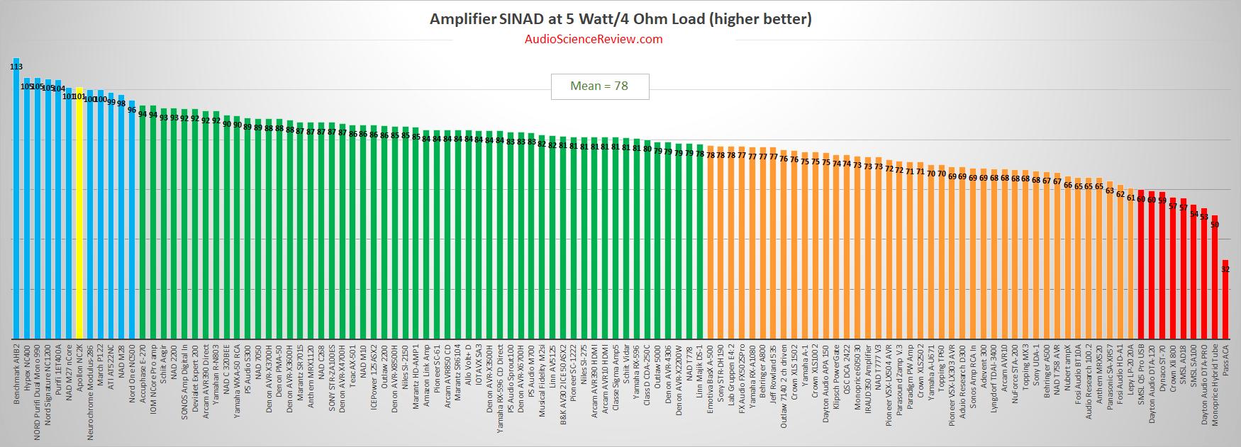 Best monoblock amplifier review 2020.png