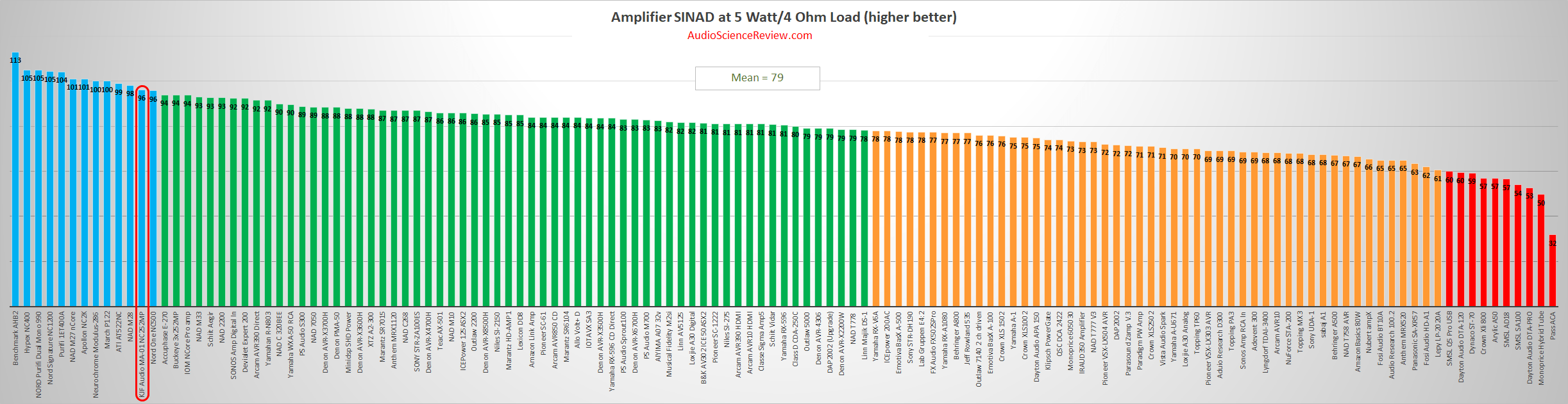 Best multichannel amplifier review 2021.png