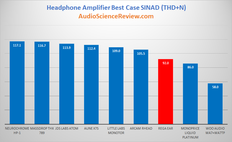 Best Standalone Headphone Amplifiers.png