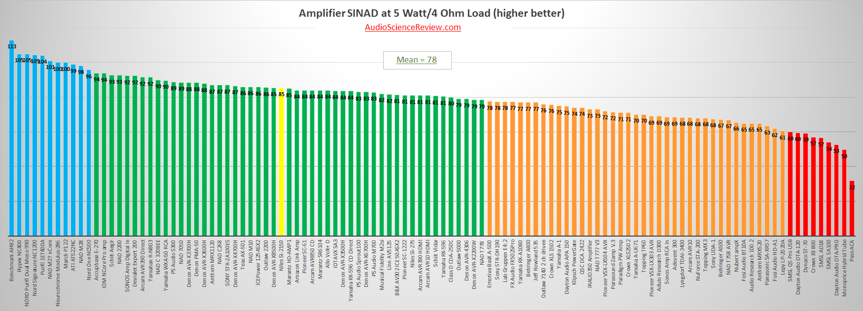 Best stereo amplifie review 2020.png