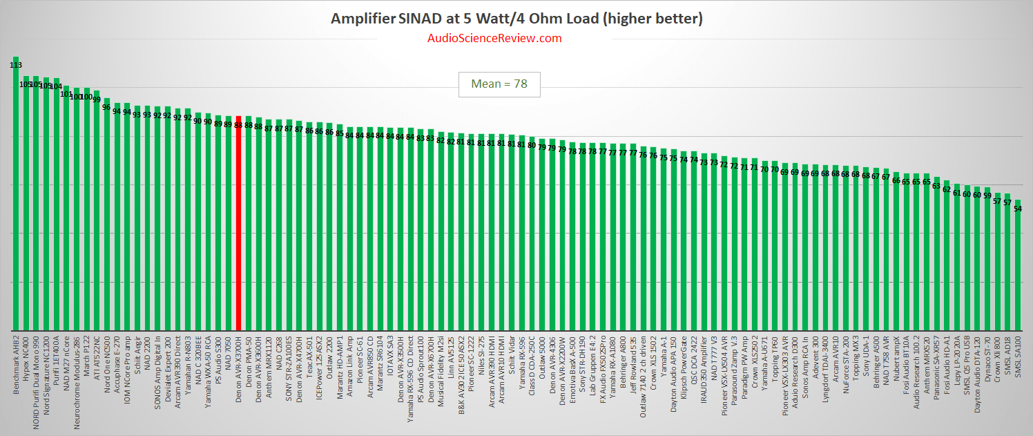 Best Stereo Amplifier Review 2020.png