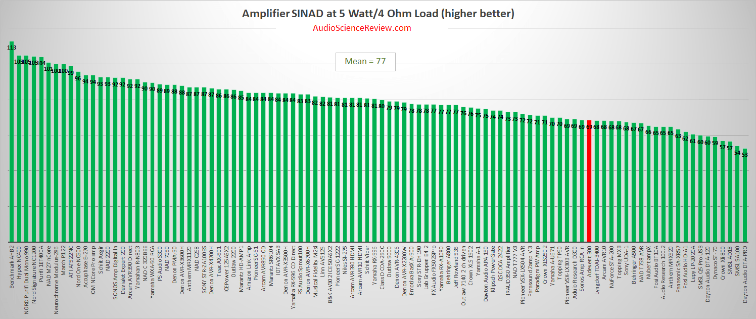 Best Stereo Vintage Amplifier Review 2020.png