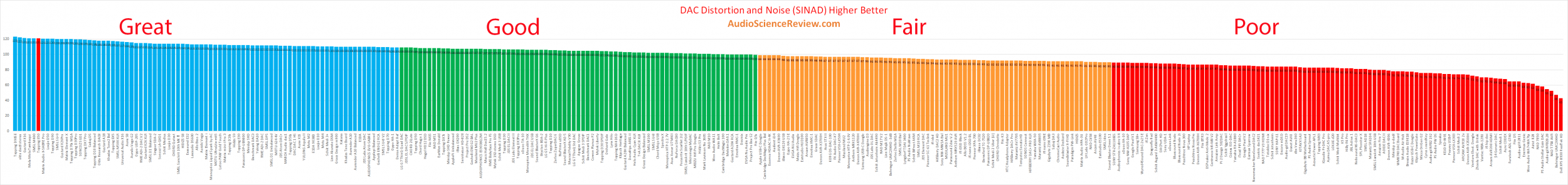 best USB DAC reviewed.png
