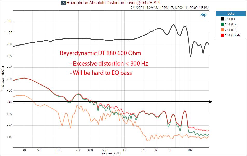 Beyerdynamic DT 880 600 ohm distortion vs  Frequency Response measurements.png