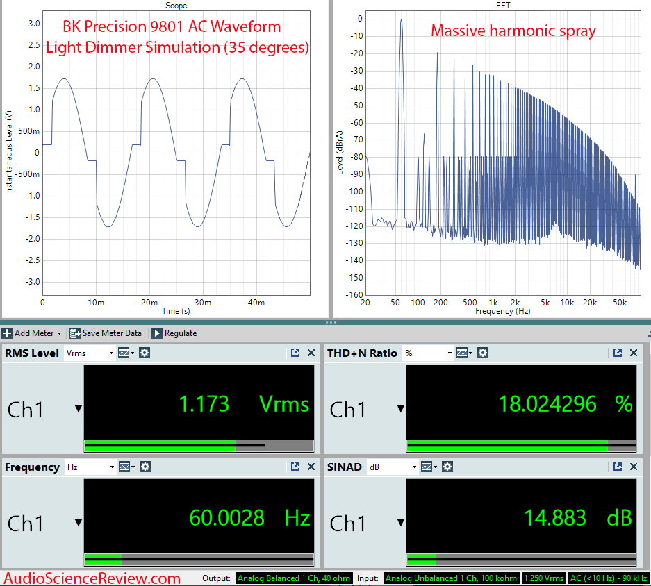 BK Precision 9801 AC Mains Dimmer Simulation Measurements.png