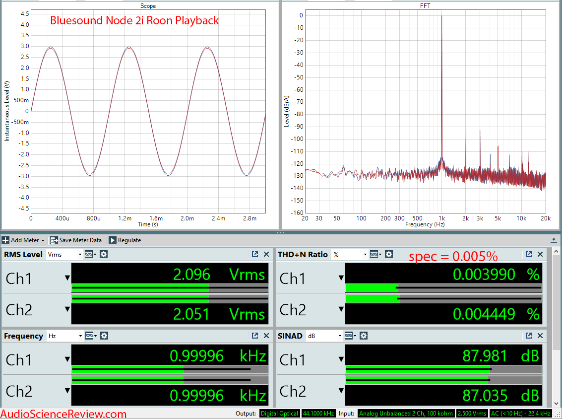 Bluesound Node 2i Networked Playback Measurements.png