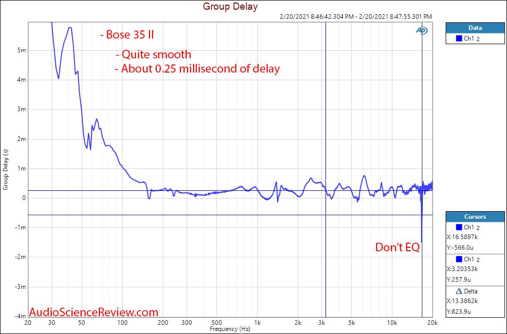 Bose Quietcomfort 35 II Measurement Headpone Power On Group Delay.png