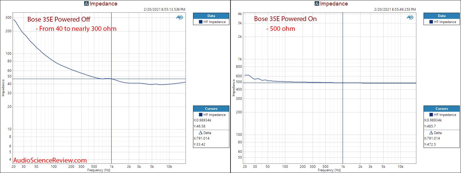 Bose Quietcomfort 35 II Measurement Headpone Power On Impedance.png