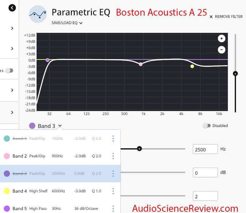 Boston Acoustics A 25 eq filter.png