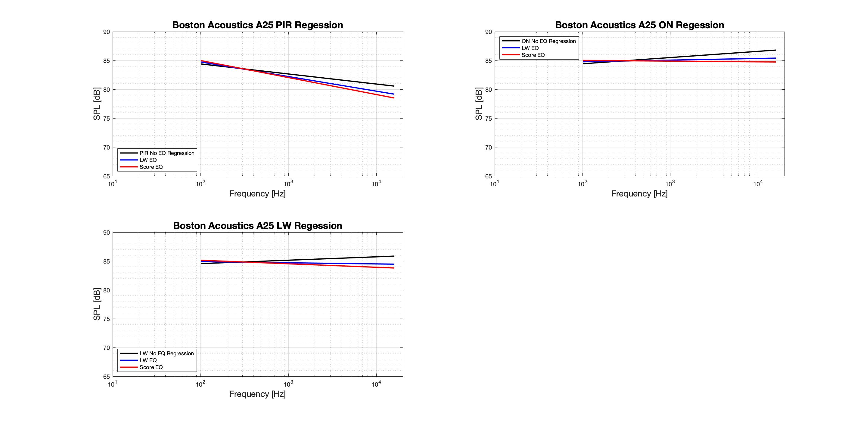 Boston Acoustics A25 Regression-Tonal.png