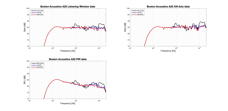 Boston Acoustics A25 Zoom PIR-LW-ON.png